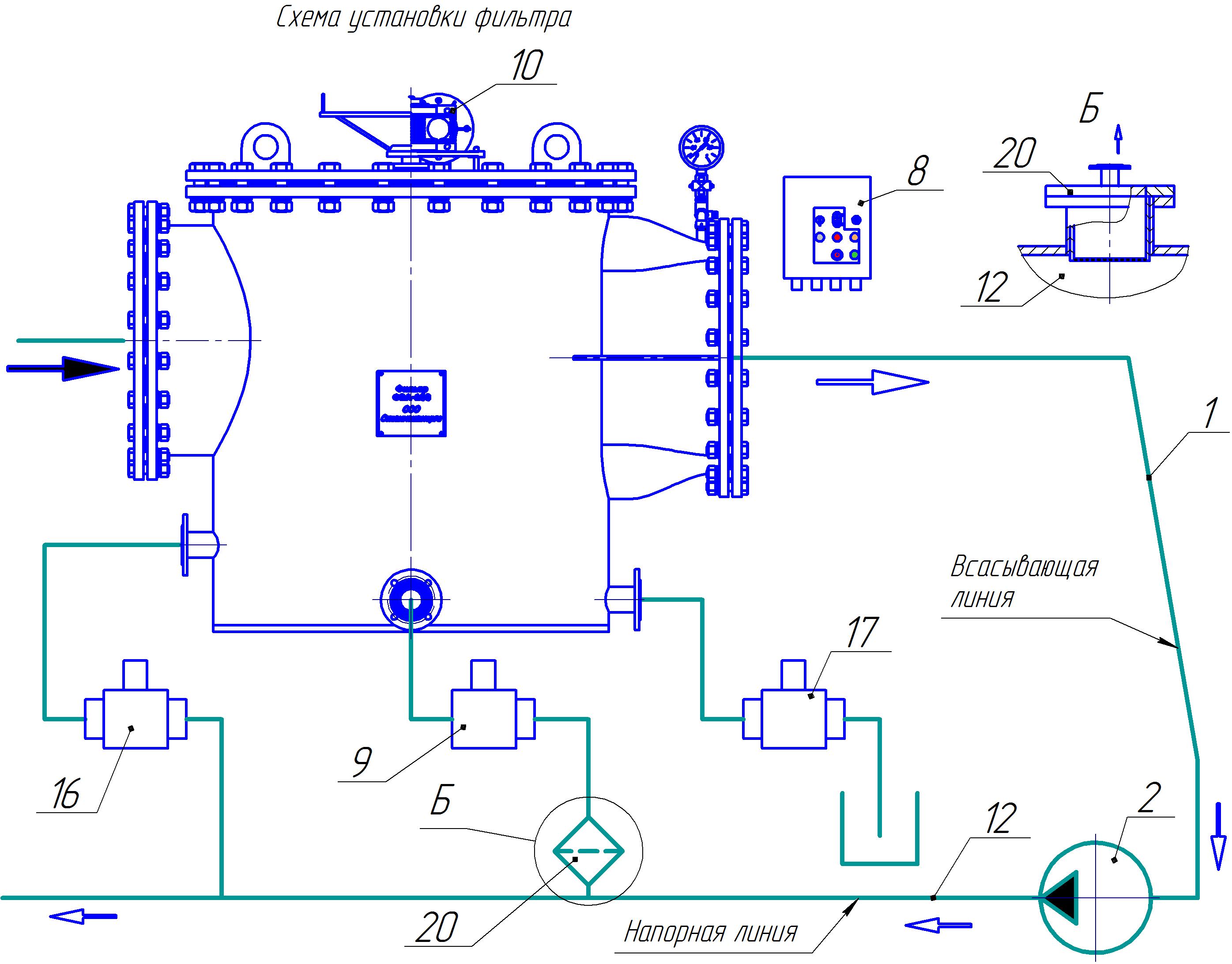 Подбор насосов для промывки напорных фильтров